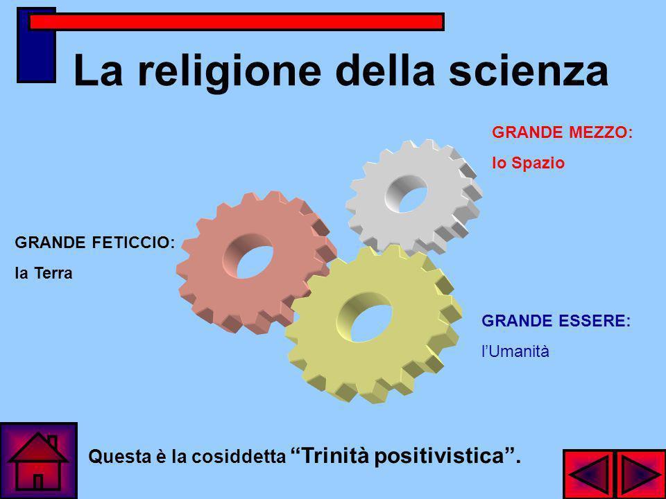 La religione della scienza