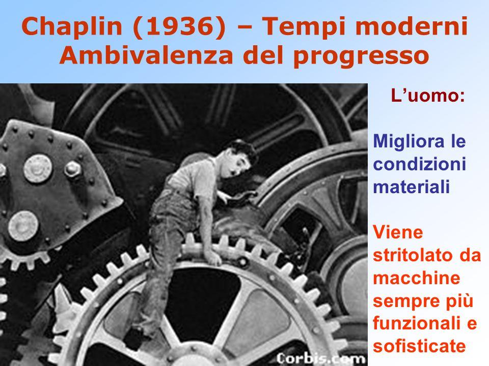 Chaplin (1936) – Tempi moderni Ambivalenza del progresso