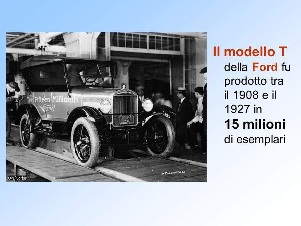 Il modello T della Ford fu prodotto tra il 1908 e il 1927 in 15 milioni di esemplari