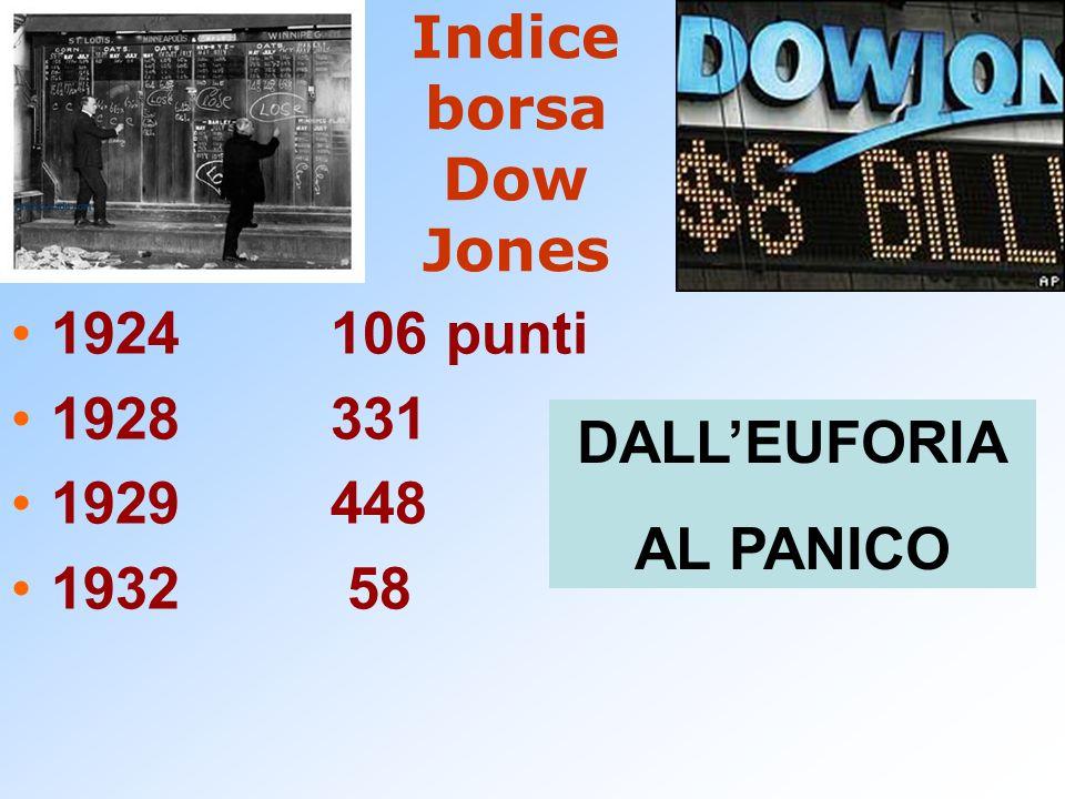 Indice borsa Dow Jones 1924 106 punti 1928 331 1929 448 1932 58 DALL'EUFORIA AL PANICO