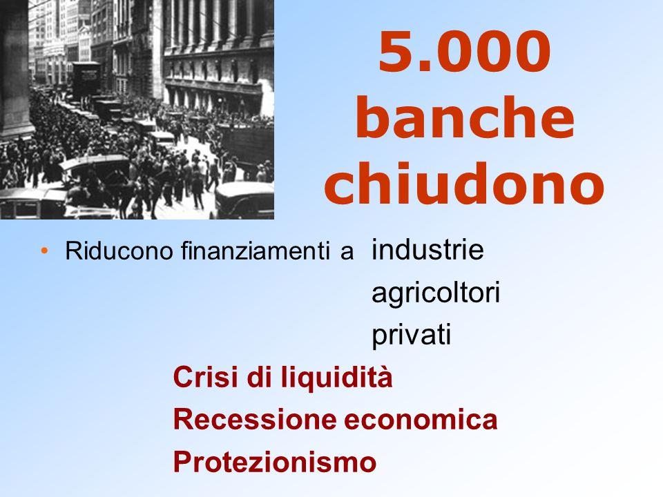 5.000 banche chiudono agricoltori privati Crisi di liquidità