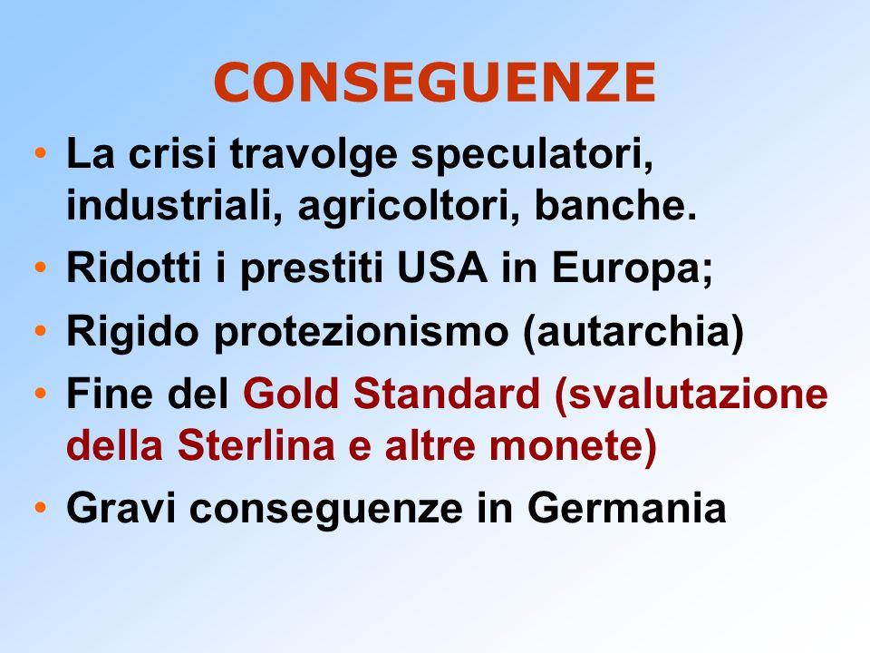CONSEGUENZE La crisi travolge speculatori, industriali, agricoltori, banche. Ridotti i prestiti USA in Europa;