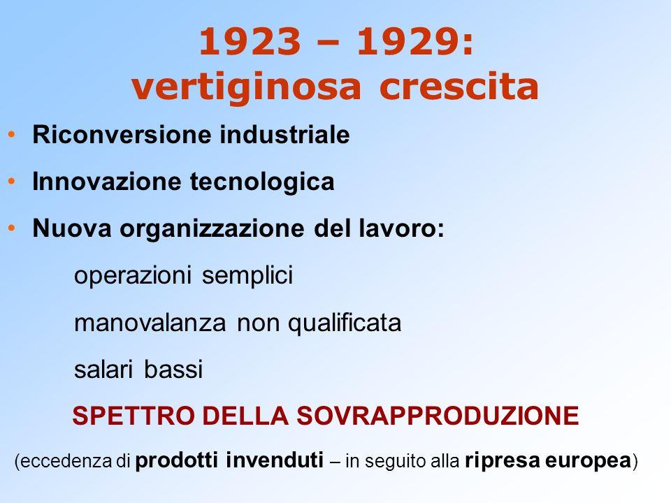 1923 – 1929: vertiginosa crescita