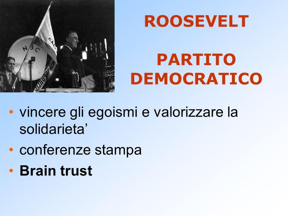 ROOSEVELT PARTITO DEMOCRATICO