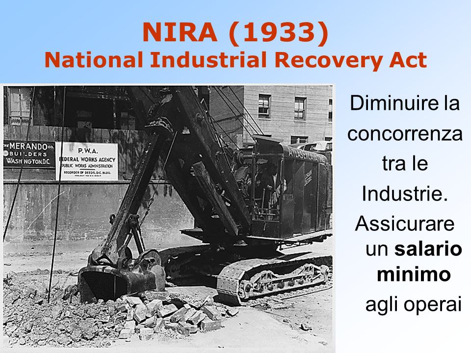 NIRA (1933) National Industrial Recovery Act