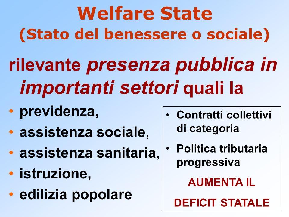 Welfare State (Stato del benessere o sociale)