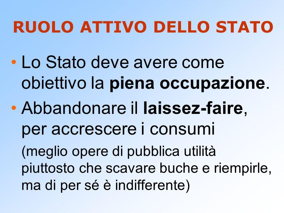 RUOLO ATTIVO DELLO STATO