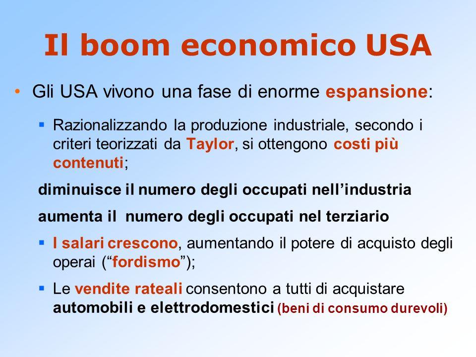 Il boom economico USA Gli USA vivono una fase di enorme espansione: