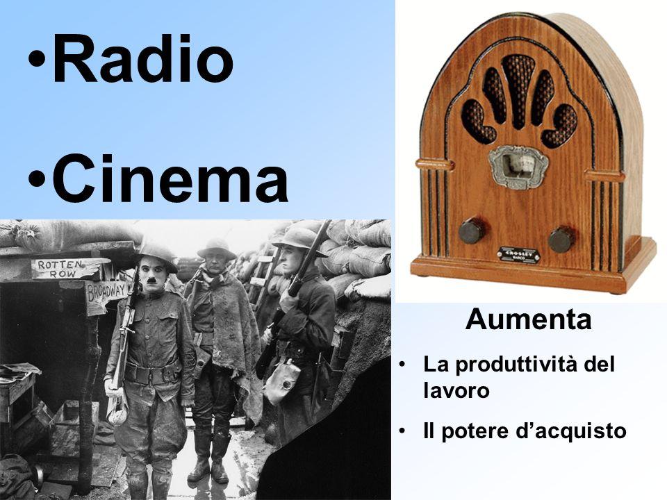 Radio Cinema Aumenta La produttività del lavoro Il potere d'acquisto