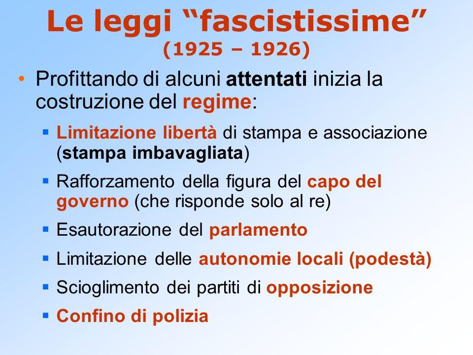 Le leggi fascistissime (1925 – 1926)