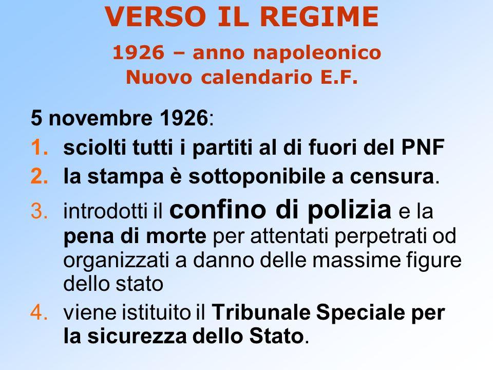 VERSO IL REGIME 1926 – anno napoleonico Nuovo calendario E.F.