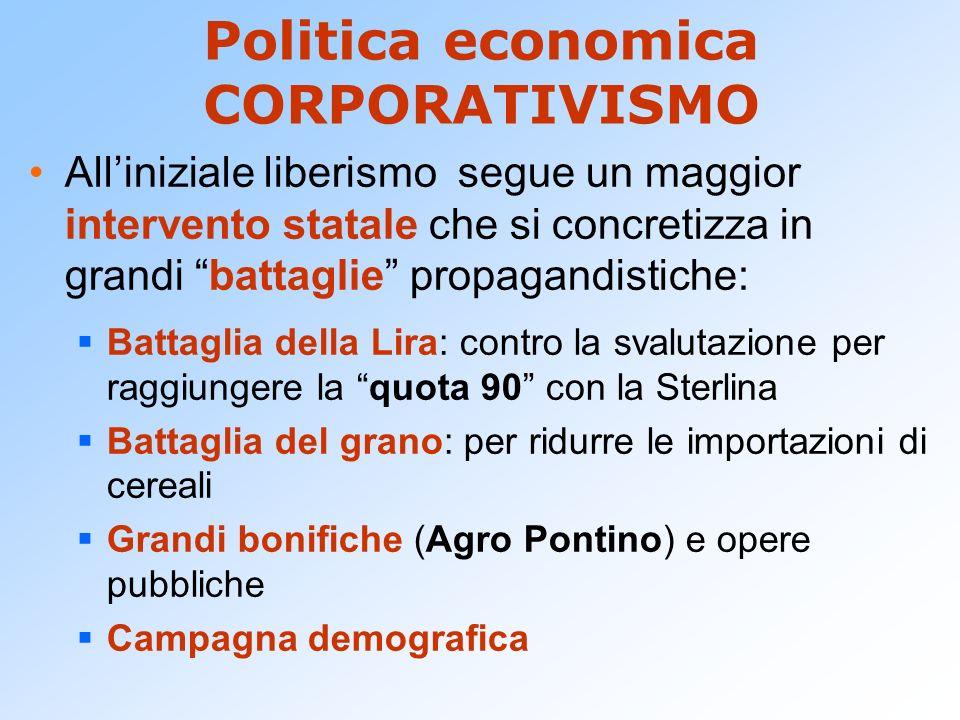 Politica economica CORPORATIVISMO