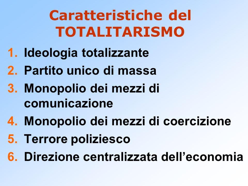 Caratteristiche del TOTALITARISMO