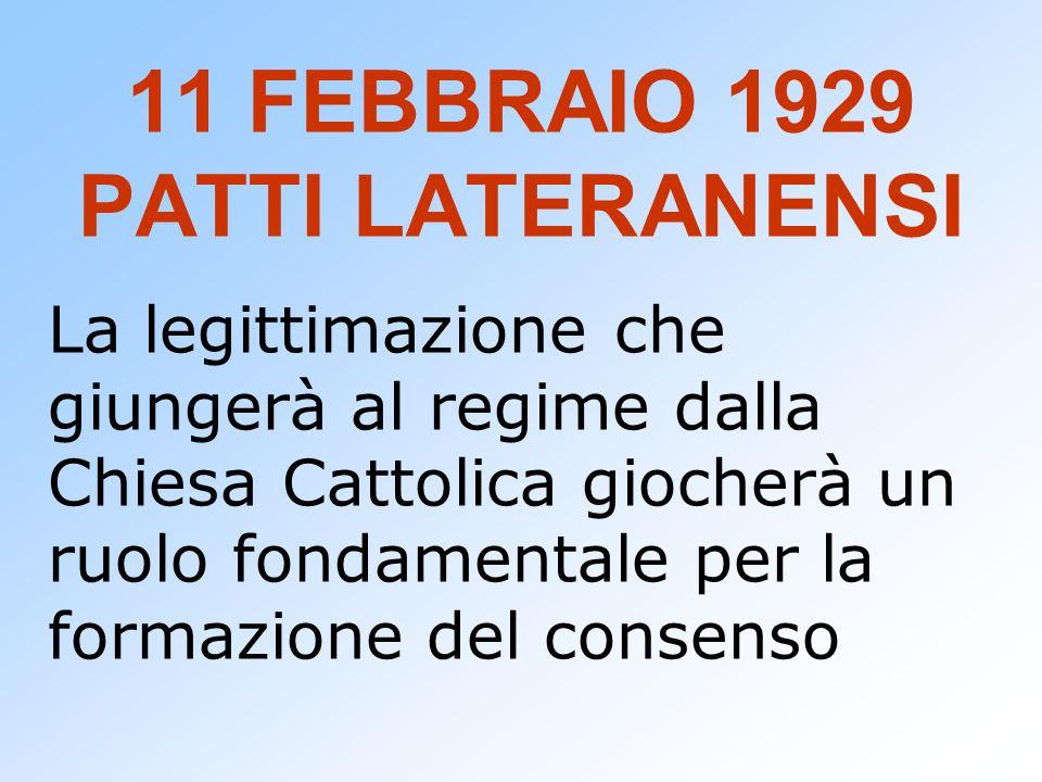11 FEBBRAIO 1929 PATTI LATERANENSI