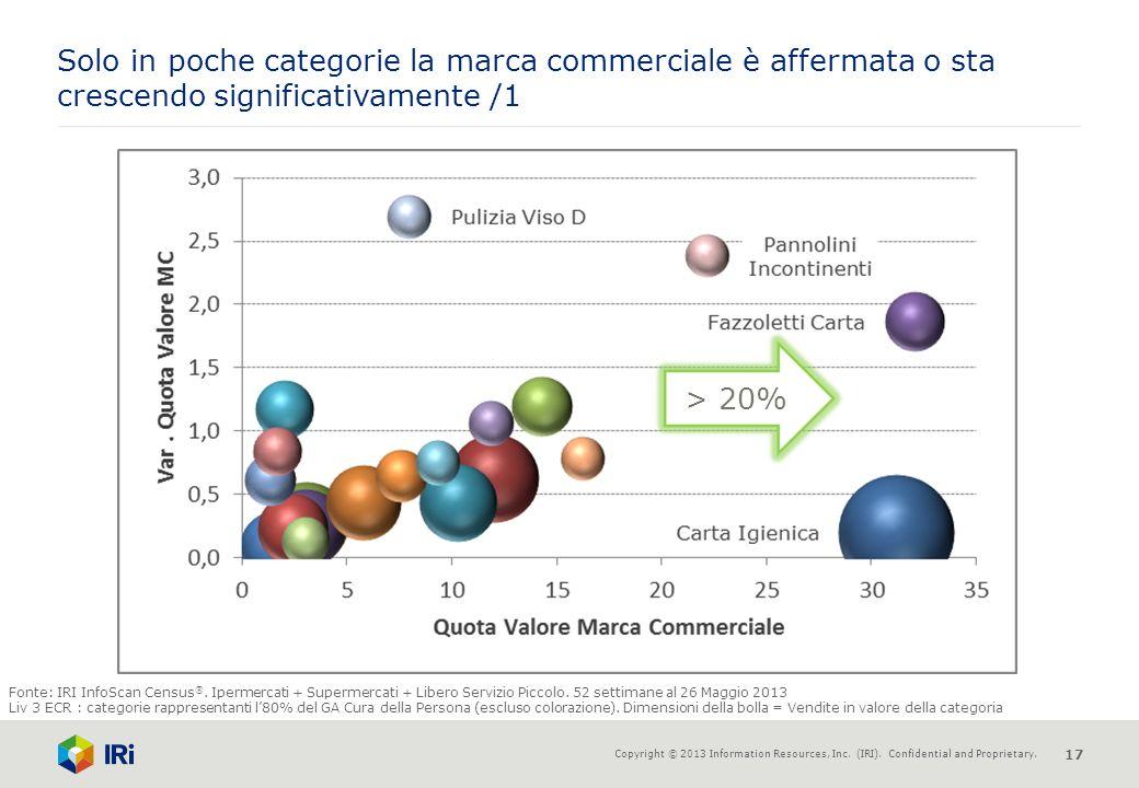 Solo in poche categorie la marca commerciale è affermata o sta crescendo significativamente /1