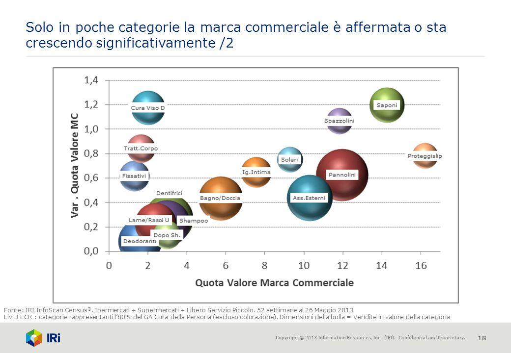 Solo in poche categorie la marca commerciale è affermata o sta crescendo significativamente /2