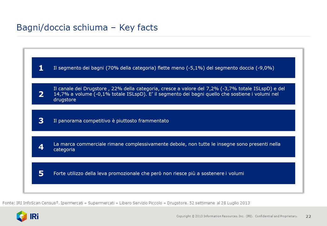 Bagni/doccia schiuma – Key facts