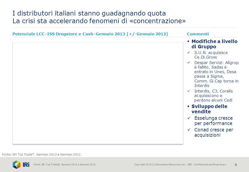 I distributori italiani stanno guadagnando quota La crisi sta accelerando fenomeni di «concentrazione»