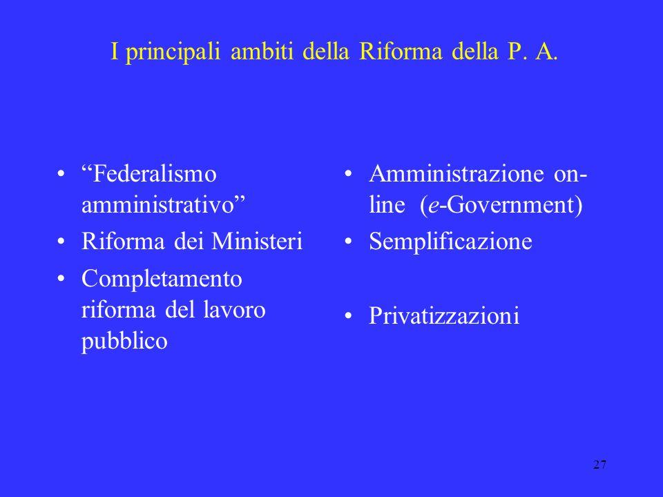 I principali ambiti della Riforma della P. A.