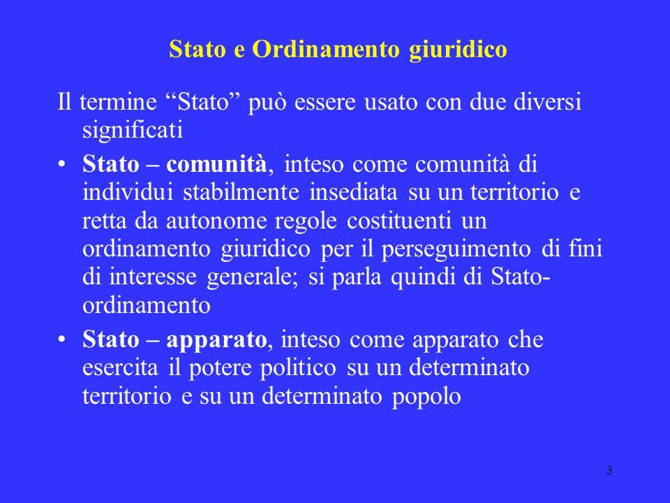 Stato e Ordinamento giuridico