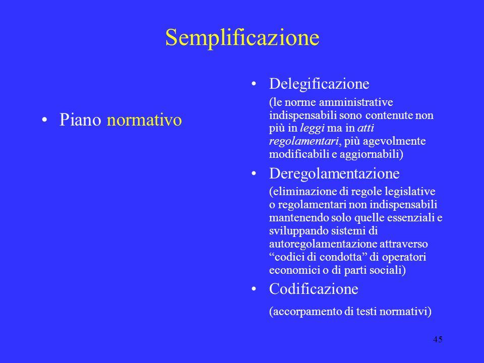 Semplificazione Piano normativo Delegificazione Deregolamentazione
