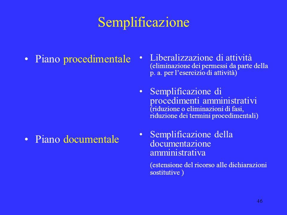 Semplificazione Piano procedimentale Piano documentale