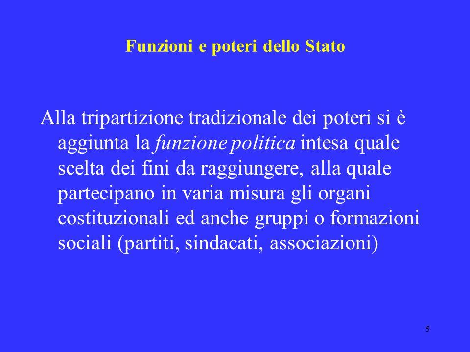 Funzioni e poteri dello Stato