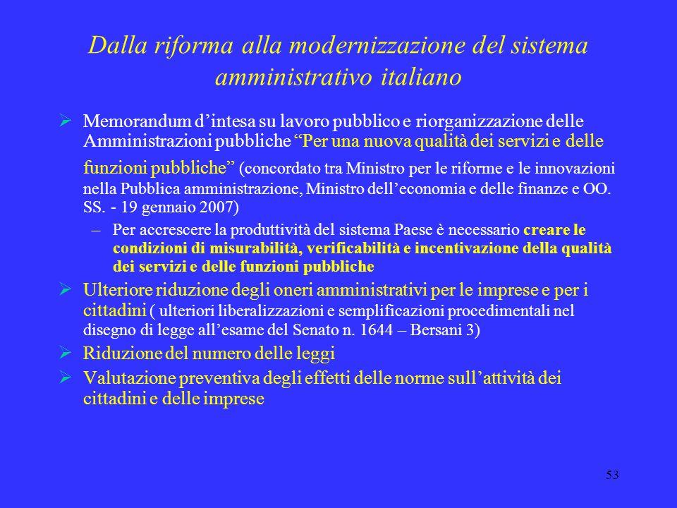 Dalla riforma alla modernizzazione del sistema amministrativo italiano