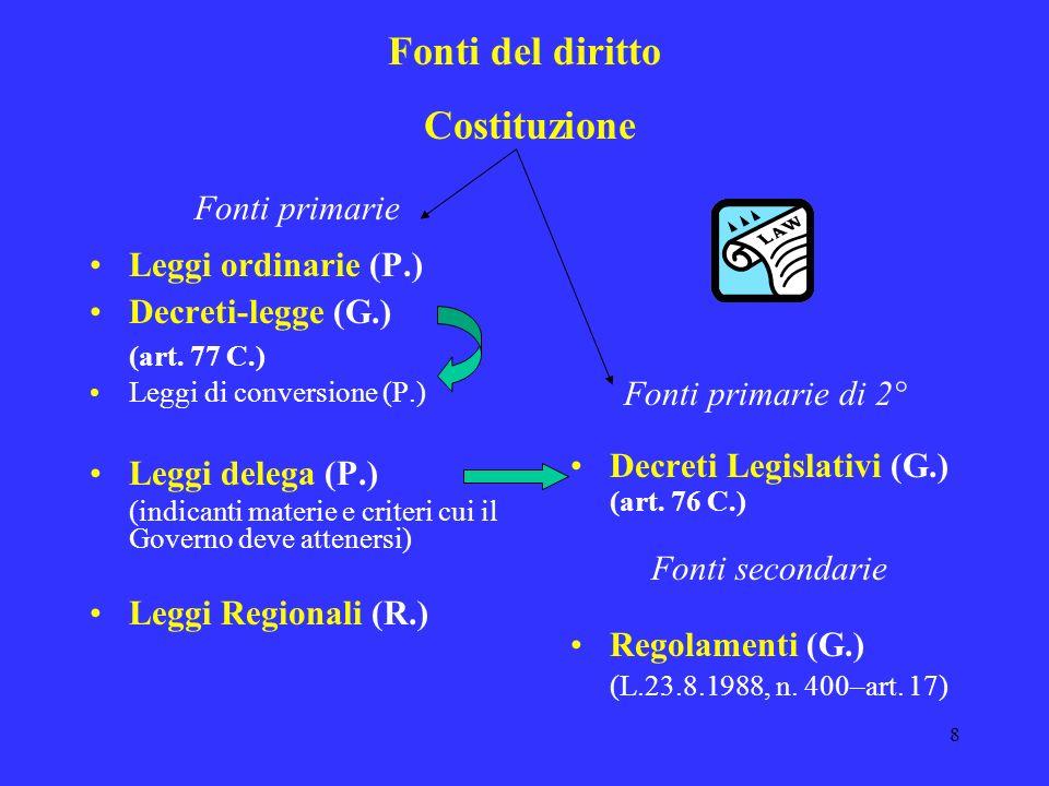 Fonti del diritto Costituzione