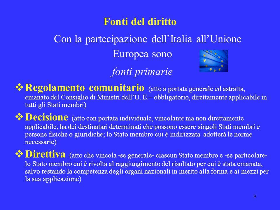 Con la partecipazione dell'Italia all'Unione