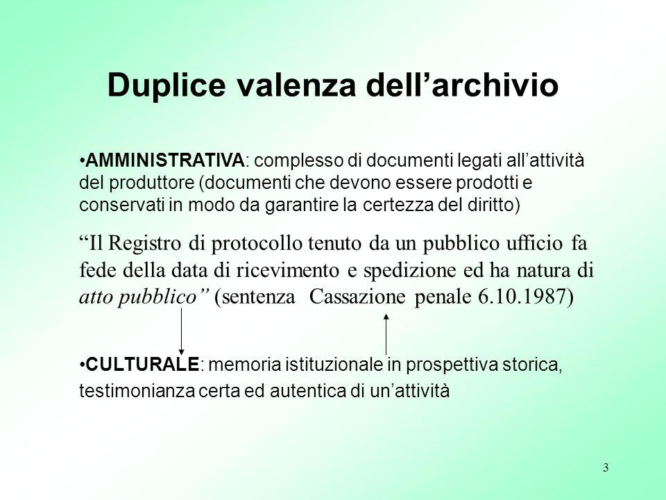 Duplice valenza dell'archivio