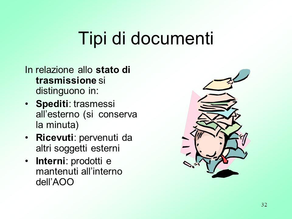 Tipi di documenti In relazione allo stato di trasmissione si distinguono in: Spediti: trasmessi all'esterno (si conserva la minuta)