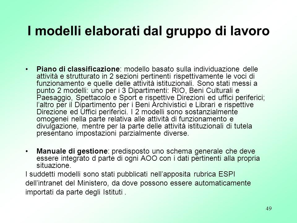 I modelli elaborati dal gruppo di lavoro