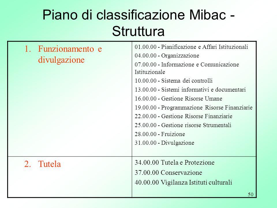 Piano di classificazione Mibac - Struttura