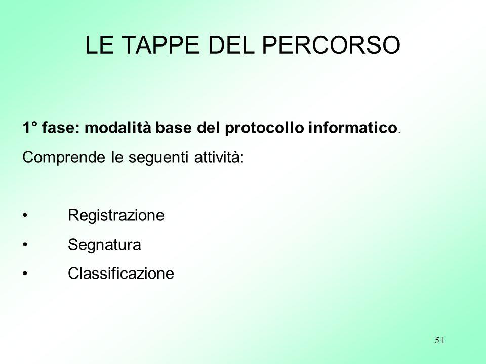 LE TAPPE DEL PERCORSO 1° fase: modalità base del protocollo informatico. Comprende le seguenti attività: