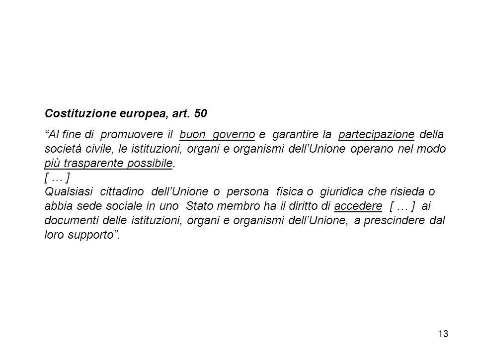 Costituzione europea, art