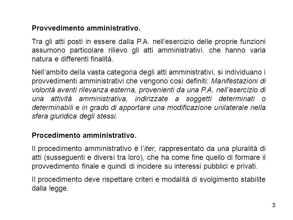 Provvedimento amministrativo.