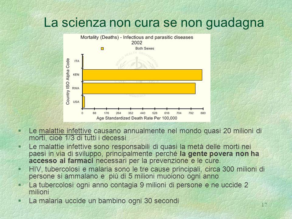 La scienza non cura se non guadagna