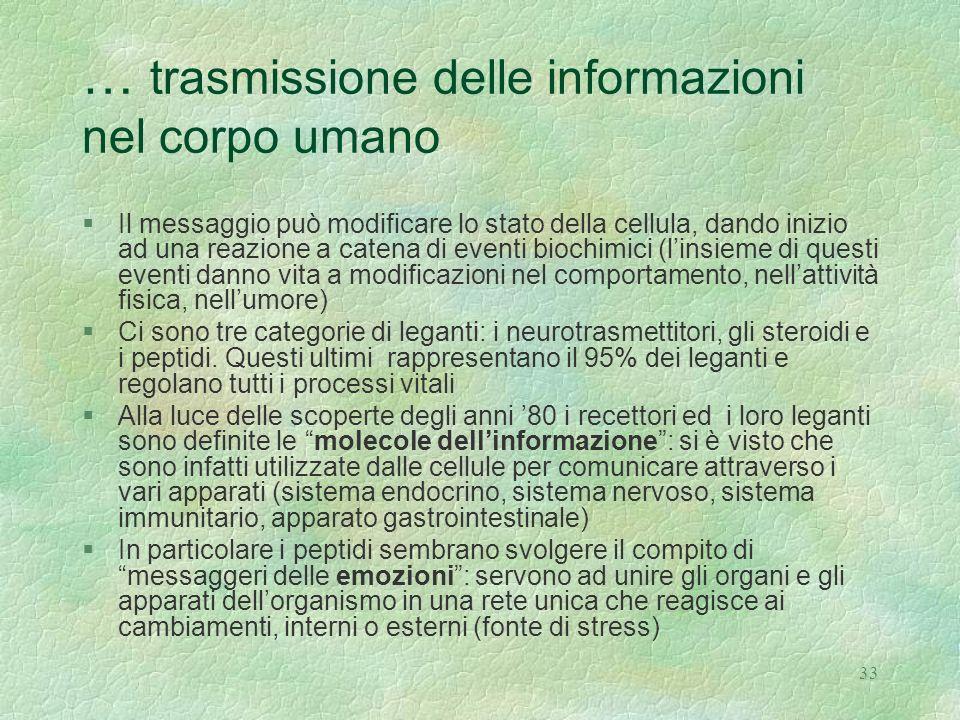 … trasmissione delle informazioni nel corpo umano