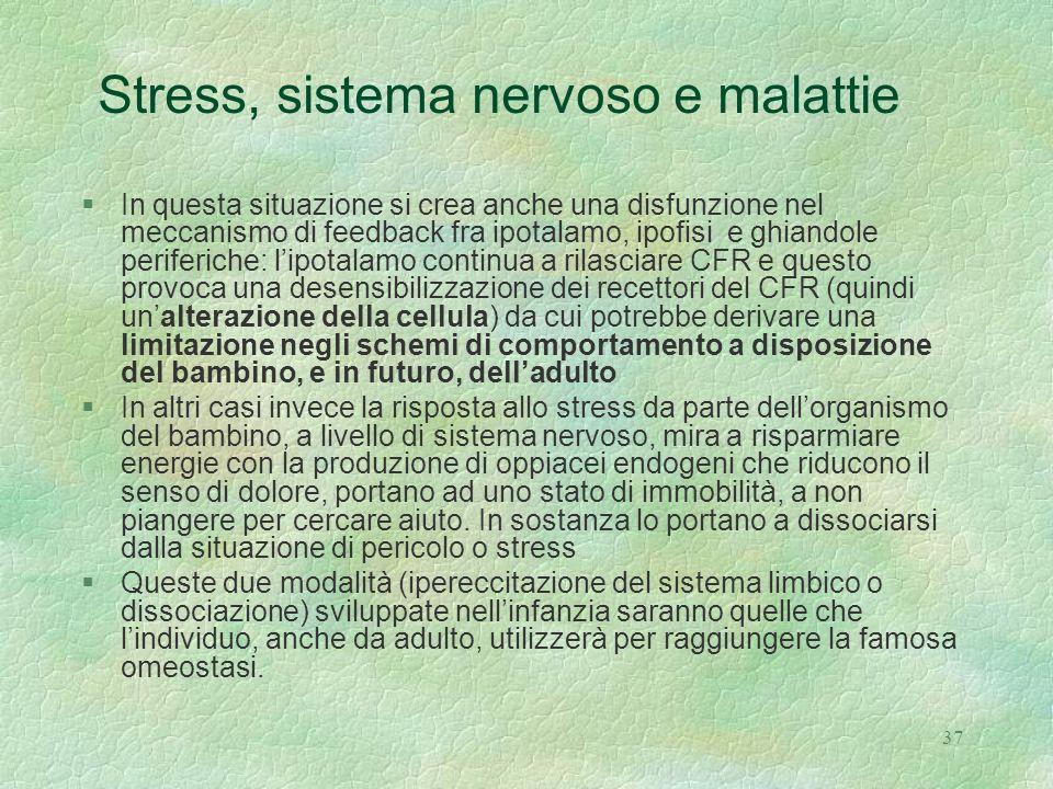 Stress, sistema nervoso e malattie