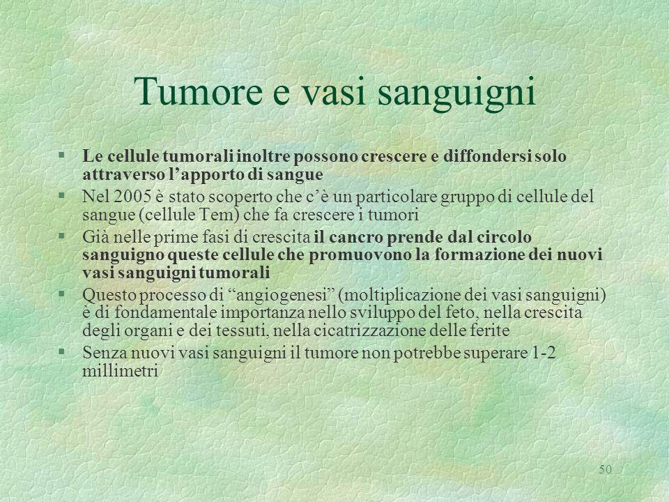 Tumore e vasi sanguigni