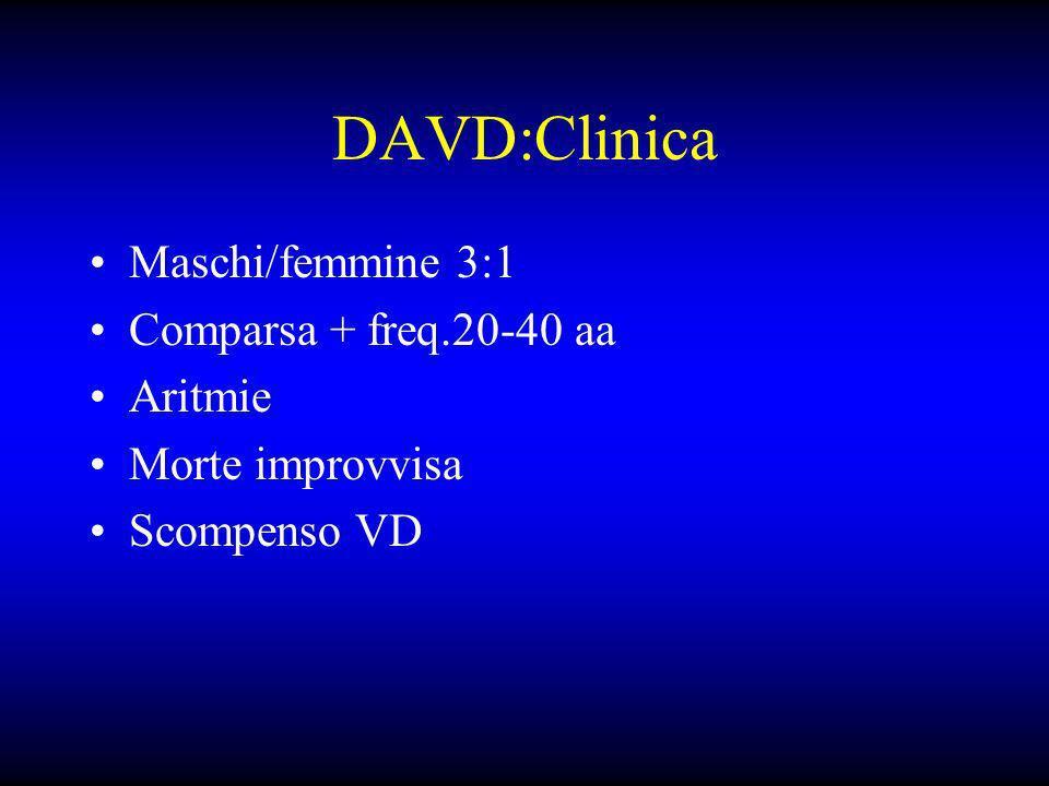 DAVD:Clinica Maschi/femmine 3:1 Comparsa + freq.20-40 aa Aritmie