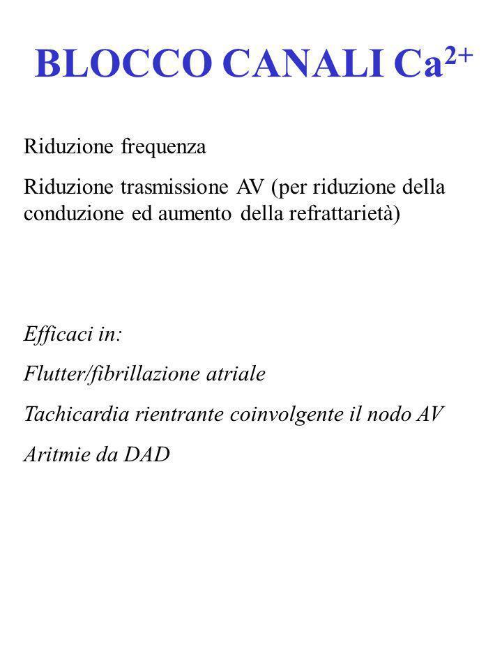 BLOCCO CANALI Ca2+ Riduzione frequenza