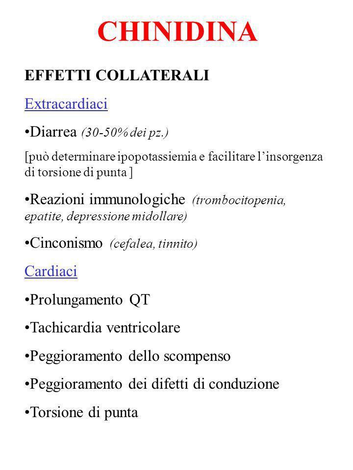 CHINIDINA EFFETTI COLLATERALI Extracardiaci Diarrea (30-50% dei pz.)