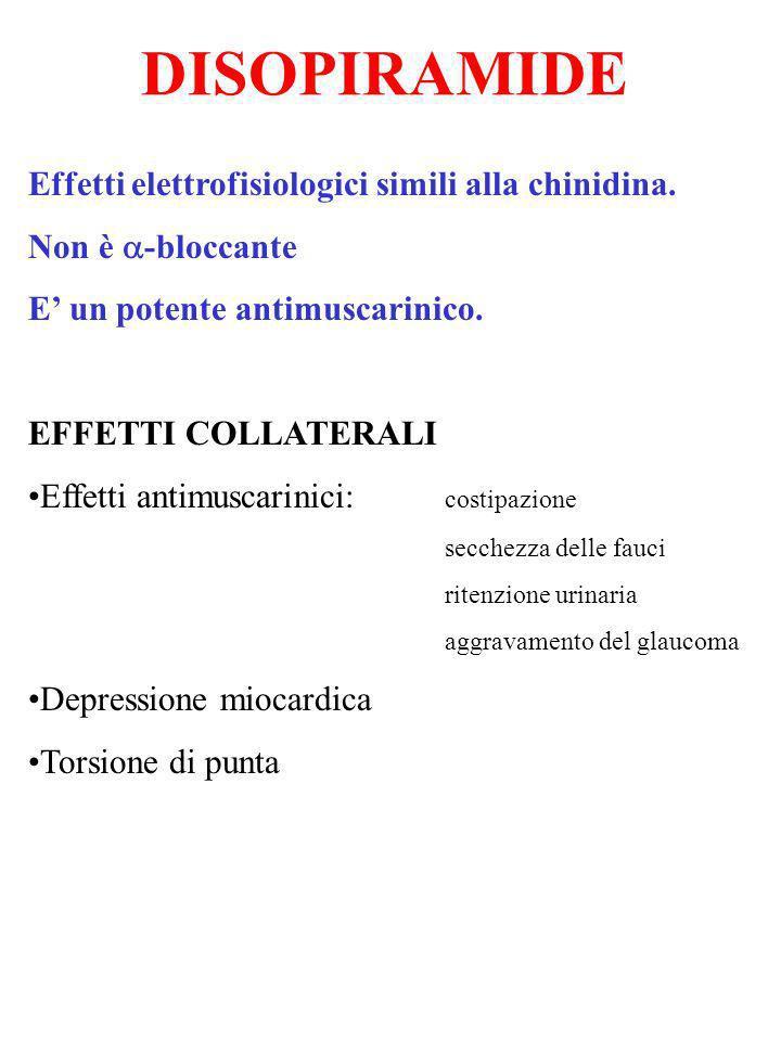 DISOPIRAMIDE Effetti elettrofisiologici simili alla chinidina.