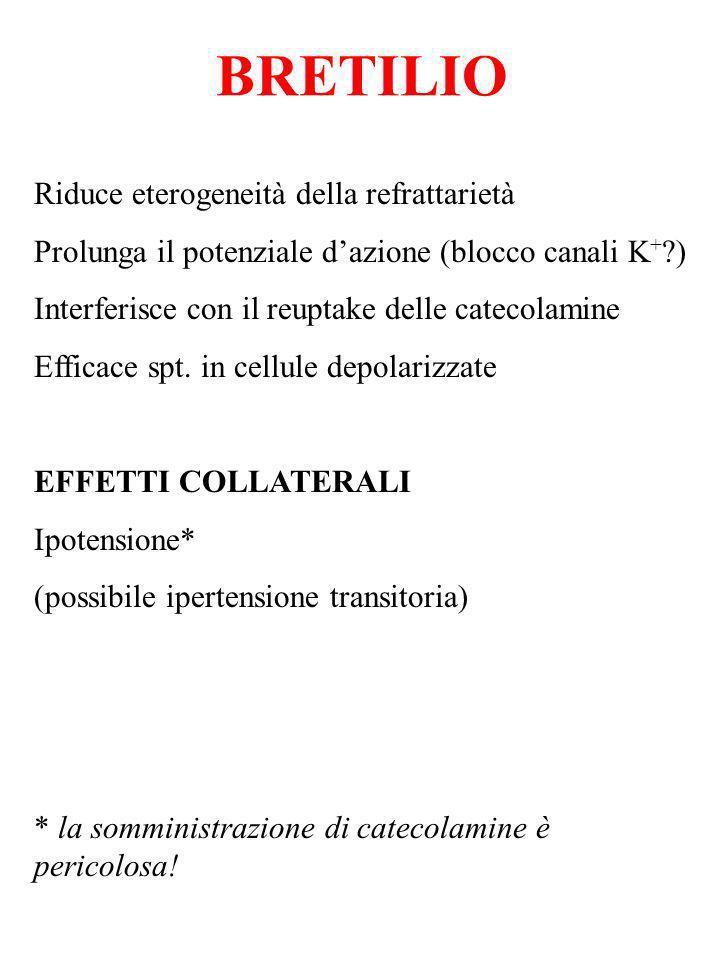 BRETILIO Riduce eterogeneità della refrattarietà