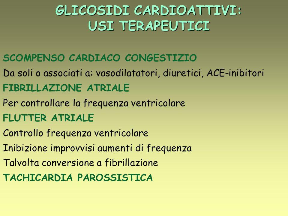 GLICOSIDI CARDIOATTIVI: USI TERAPEUTICI