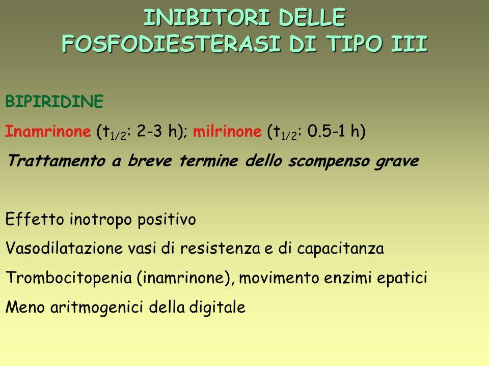 INIBITORI DELLE FOSFODIESTERASI DI TIPO III