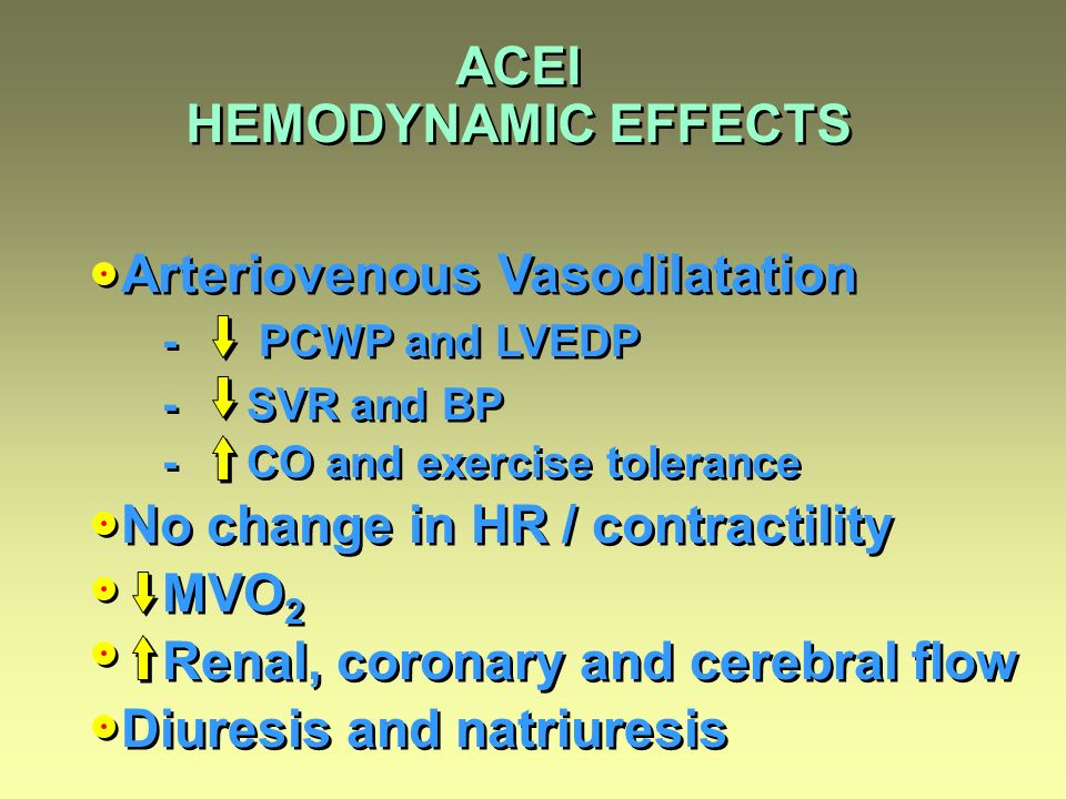 ACEI HEMODYNAMIC EFFECTS