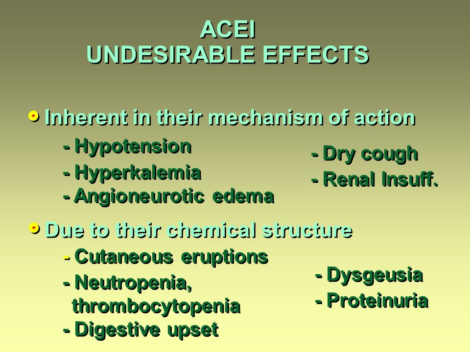 ACEI UNDESIRABLE EFFECTS